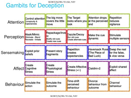 12-deception_p24