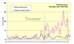 800px-Yearly_mortality_rates_1784-1849